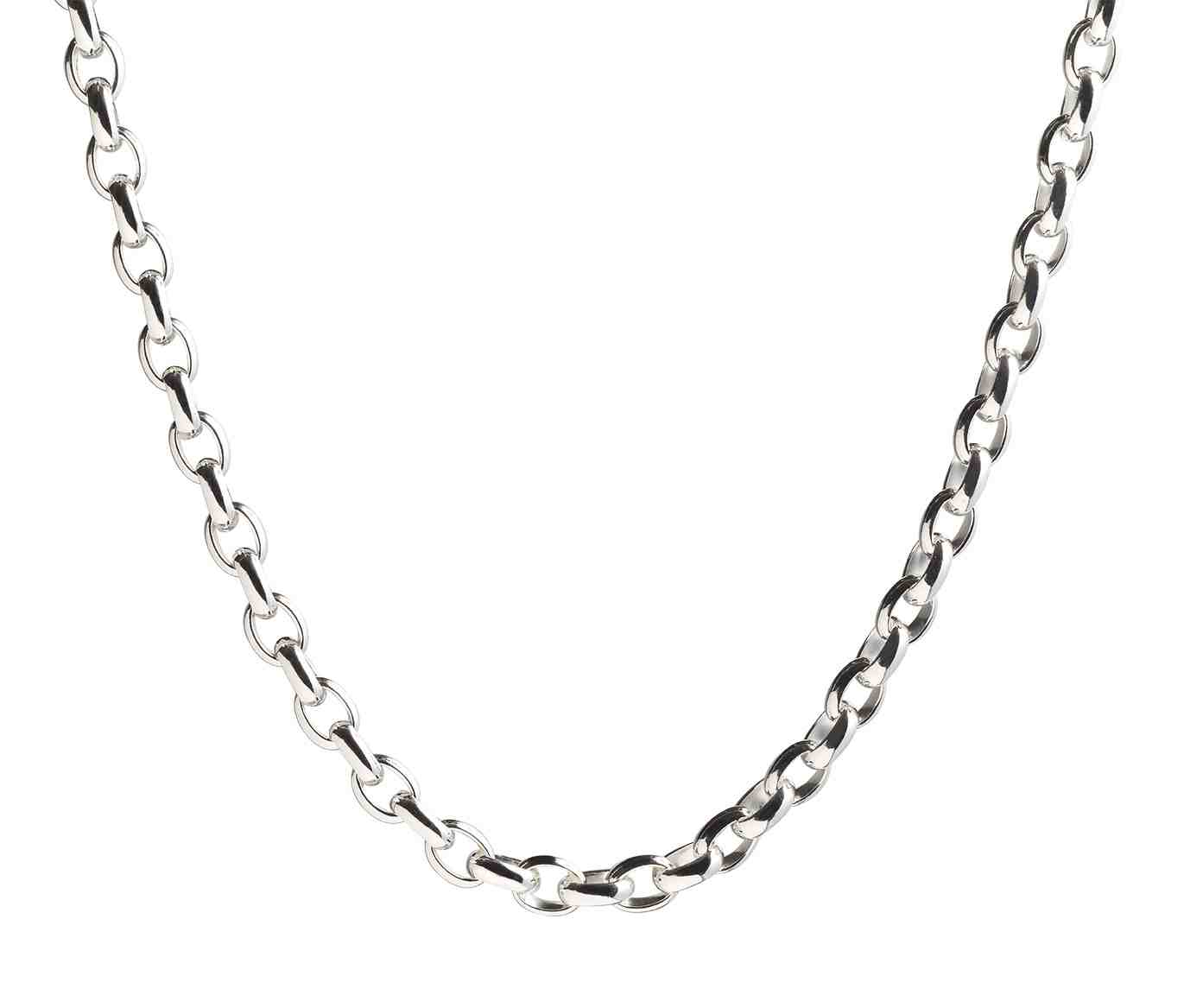 LOLA chain